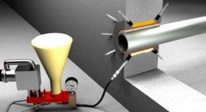 Гидроизоляция вводов коммуникаций: особенности технологии инъектирования
