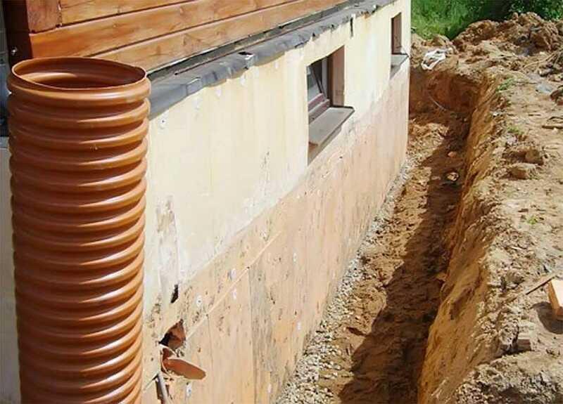 Как устроить дренаж фундамента и участка. Дренажные работы в Москве